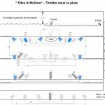 Plan de Feu  Elles - Moli-re(1)